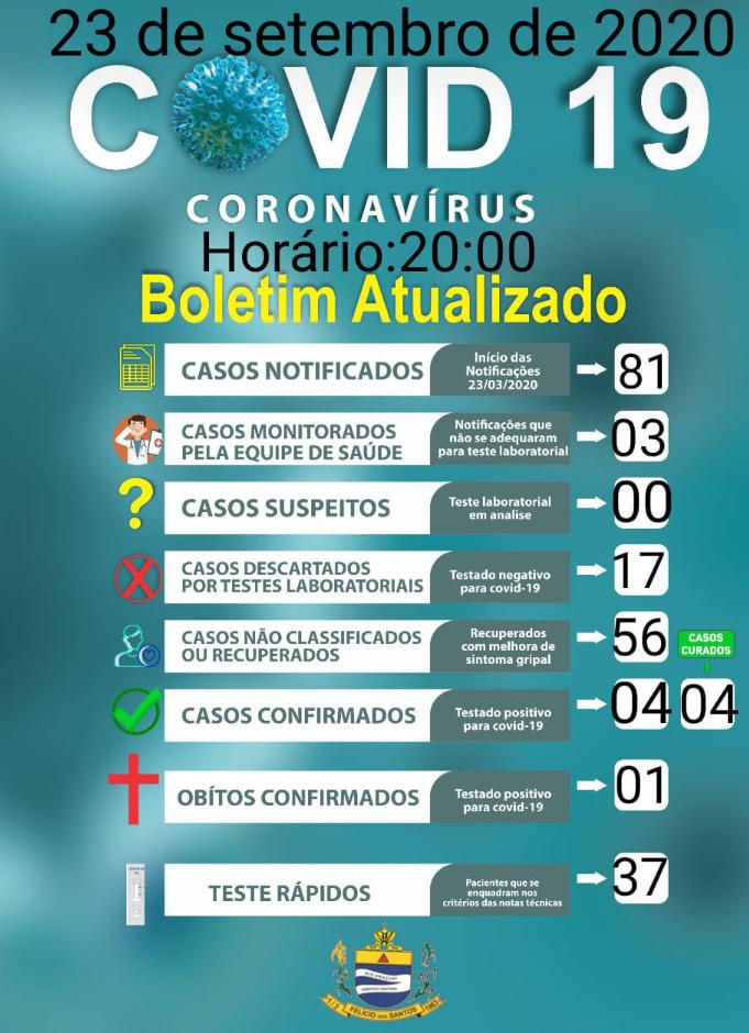 Boletim Covid-19,23 de setembro de 2020.