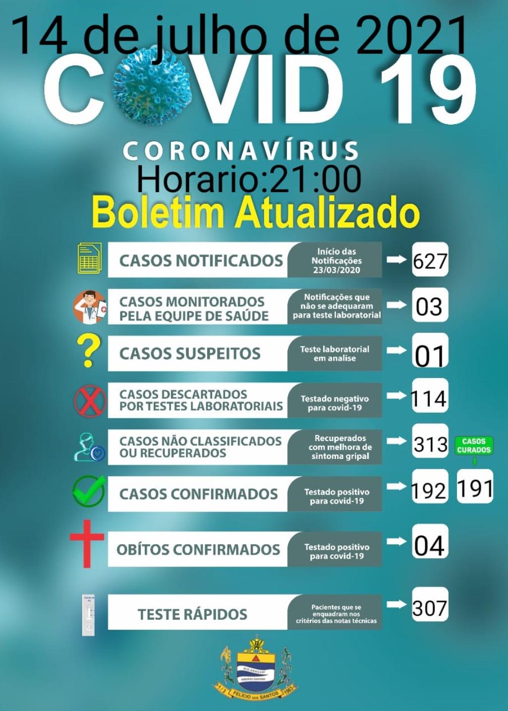 Boletim covid-19,14 de julho de 2021